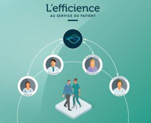 HOMEPERF.CARE, une plateforme qui améliore le suivi et l'accompagnement des patients